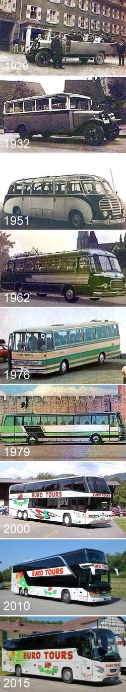 Von damals bis heute